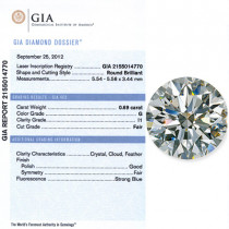 0.69 CT Round Cut Diamond G I1